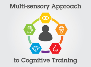multisensory learning theory Babies often learn more with multisensory learning than they do through a single   according to edelman's theory of neuronal group selection (a theory about.
